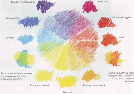 Как из карандашей сделать фиолетовый цвет из